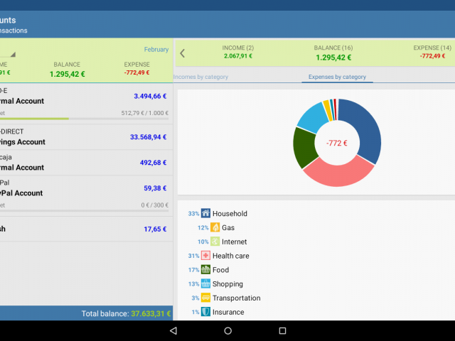 tablet_accounts_expenses_by_category