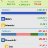 phone_expenses_by_category
